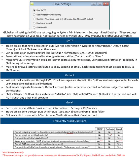 Configuring Email Settings V44 1 (EMS Desktop Client)